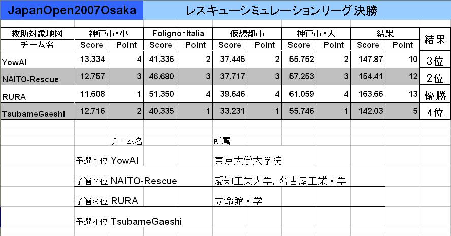 Final_result.PNG